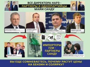 Bogdan Țîrdea: Toți directorii ANRE și importatorii de combustibili și lubrifianți sunt parteneri ai Maiei Sandu